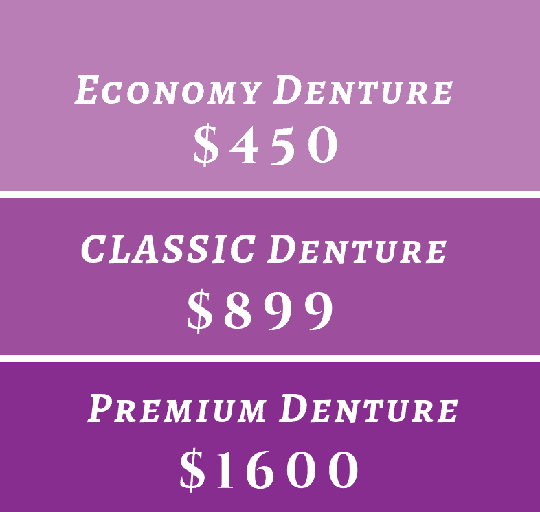 //riverbanksmiles.com/wp-content/uploads/2018/10/denture_prices.png